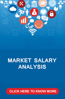 Market Salary Analysis